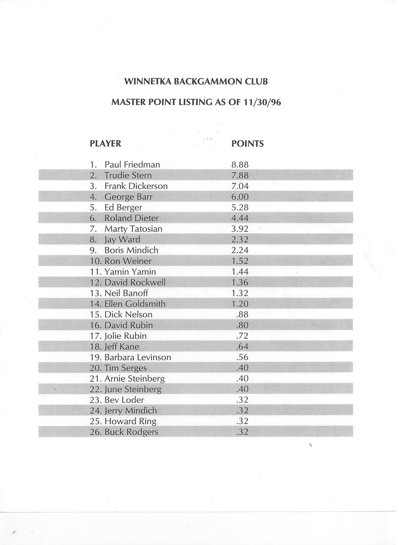 WBC Results - 1996.jpeg