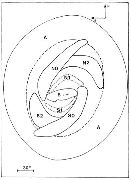 Représentation schématique des structures primaires et secondaires de NGC 7741 détectées en Hα(Duval et al, 1990)
