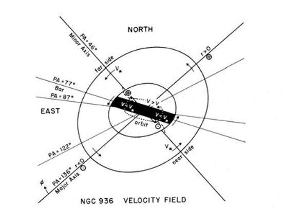 Velocity field.jpg