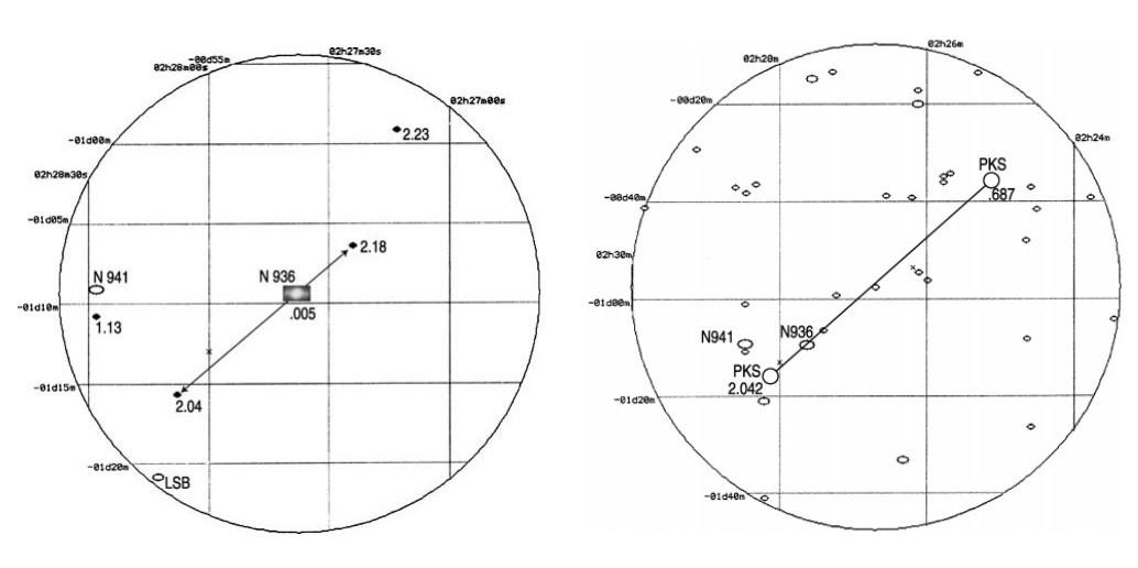 Schéma 1 : Carte SIMBAD à 15 et à 50' de rayon centrée sur NGC 936