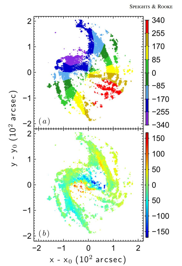 En haut, une carte du champ de vitesse modélisé de NGC 1365 et en bas la carte des résidus après soustraction des observables du modèle théorique