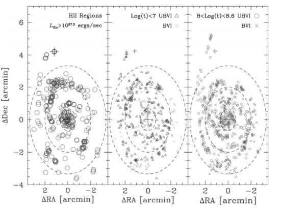 Topographie des amas de M51