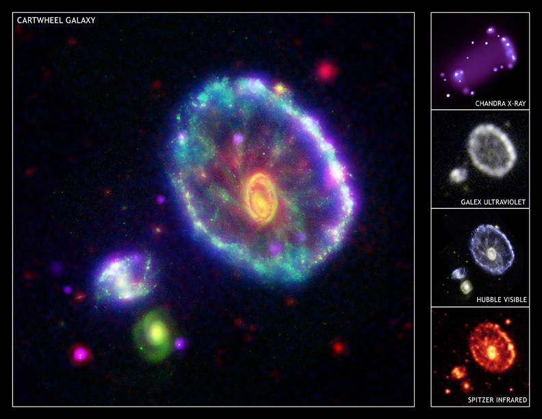 La galaxie dans différents spectres lumineux (rayons X, ultraviolets, visible et infrarouge).  L'image combine les données de quatre observatoires spatiaux : Chandra (violet), GaLEx (ultraviolet / bleu), Hubble (visible / vert) et Spitzer (infrarouge / rouge).  L'image mesure 160 secondes d'arc. RA Crédit: NASA / JPL / Caltech / P.Appleton et al. Radiographie: NASA / CXC / A.Wolter & G.Trinchieri et al.