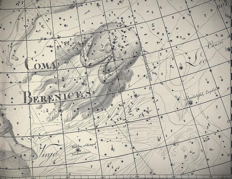 Bode (1801), détail de la planche 2: Libra PlanisphereUranographia Tab II.Stellatum Hemisphaeri um Librae