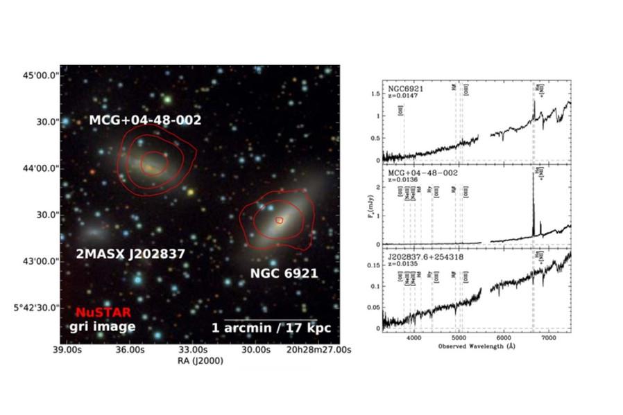 NGC 6921 et MCG + 04-48-002 vues par le téléscope de 2.1 m du Kitt Peak avec superposition des émissions X-ray (3–79 keV) captées par NuSTAR