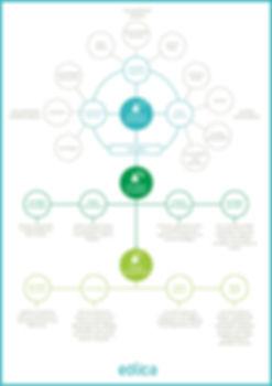 grafico_metodologia_v1.jpg