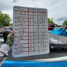 Lake Washington/Stella results 2020