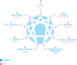 logo-eneagrama-300x233 (1).png