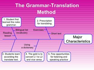 Grammar Translation Method - 1845