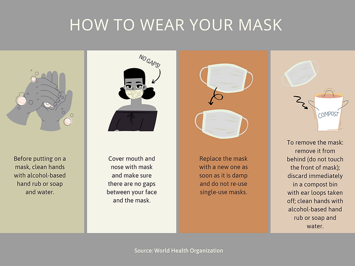 How to Wear Your Mask.png