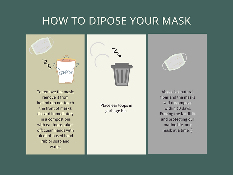 How to Wear Your Mask (2).png