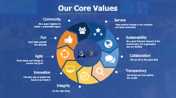 eXp-Realty-Core-Values-600x335.png