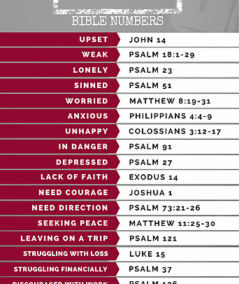 Prayer references.webp