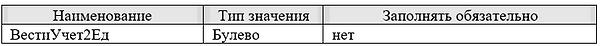 4 реквизиты документов 1с.png