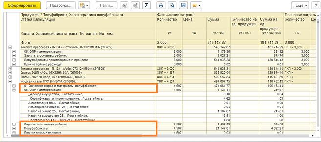 Отчет плановые и фактические затраты пер