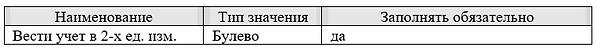 2 справочник виды номенклатуры 1с.png