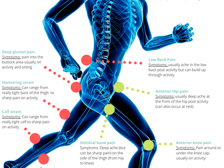 Watch out for these common running injuries...
