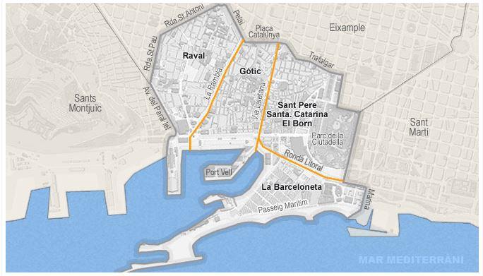עיר עתיקה ברצלונה