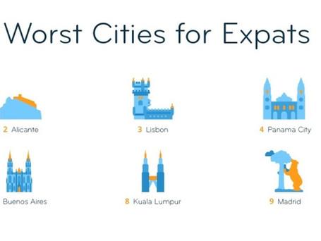 """אם כבר בחו""""ל אז שיהיה בספרד.      4 מתוך 10 הערים הטובות ביותר לקבלת זרים נמצאות בספרד"""