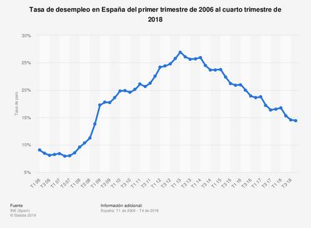 כלכלת ספרד - תגמול על עבודה קשה או סיפור סינדרלה?