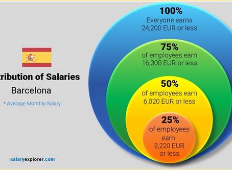 """ההזדמנות הנדל""""נית שנוצרת עם עליית שכר המינימום בספרד"""