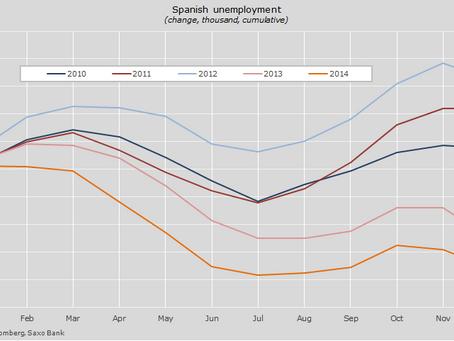 כלכלה בספרד - ירידה באחוז המובטלים בספרד