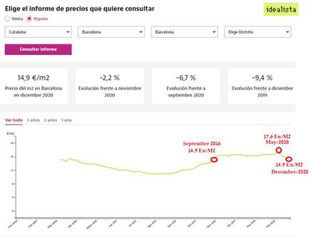 שנת 2021 - צניחה בתעריף השכירות בברצלונה ומדריד והמלכוד שבהשכרת נכסים לטווח ארוך בתקופת הקורונה