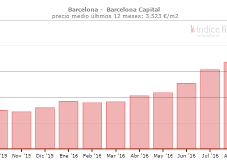 נדלן בברצלונה – ההזדמנות של השנה