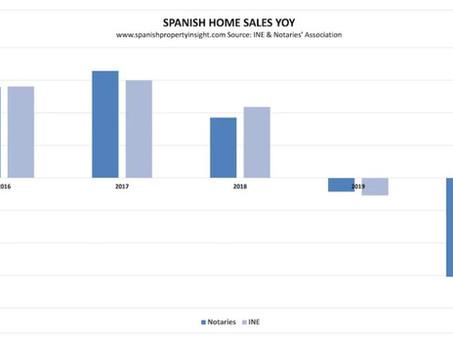 """הנפילה במספר עסקאות הנדל""""ן בספרד ב-2020 וההשפעה על המחירים"""