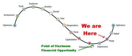 """מחזור החיים של שוק הנדל""""ן"""