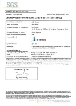 SGS Verification