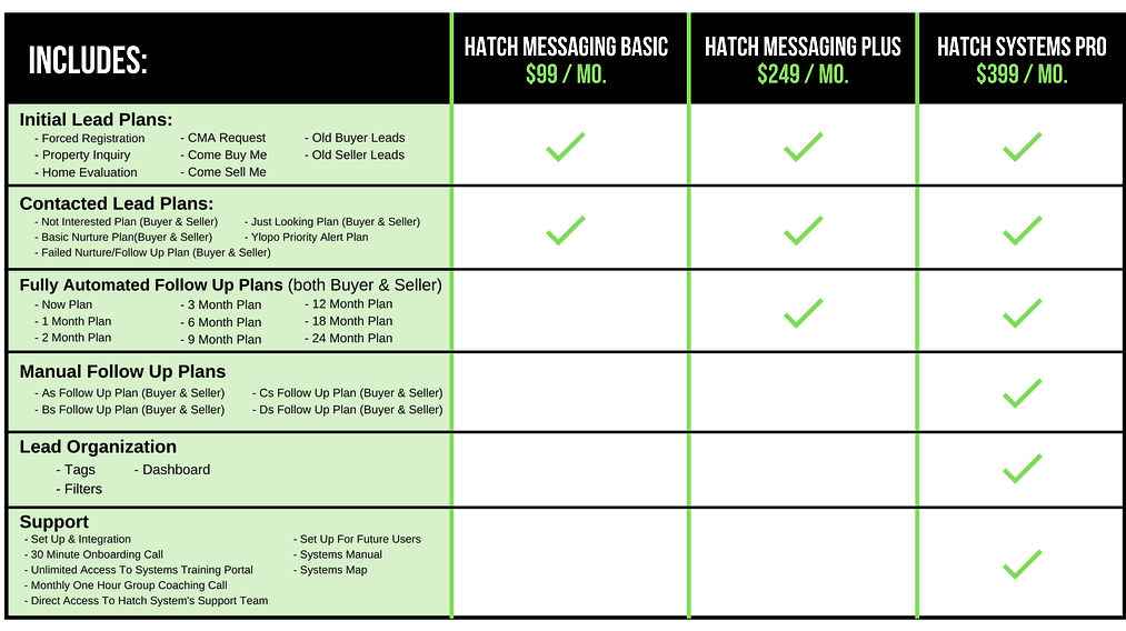 Hatch Messaging Options (5).png