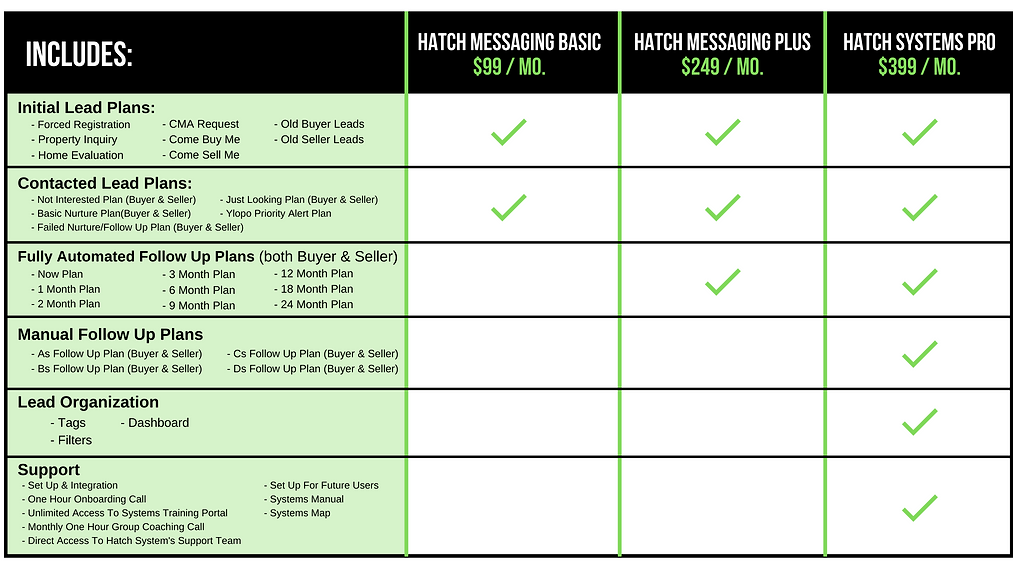 Hatch Messaging Options (4).png