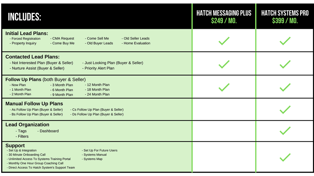 Hatch Messaging Options (6).png