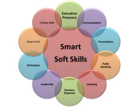 Soft skills chart