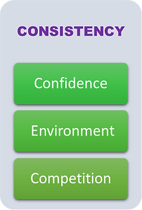 consistency graphic.png