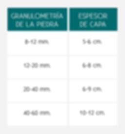 Relación_granulometría_-_espesor.jpg