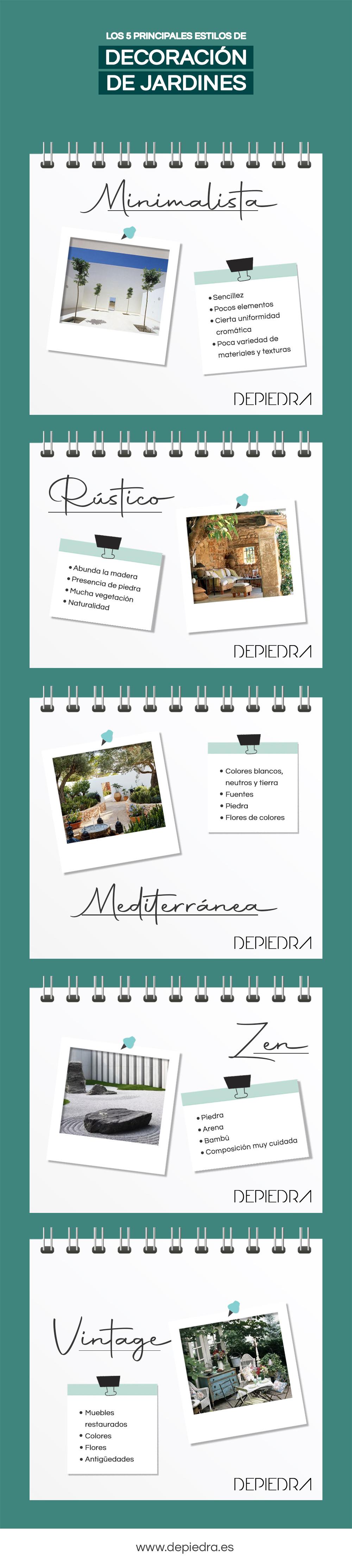 infografia estilos decoracion de jardines