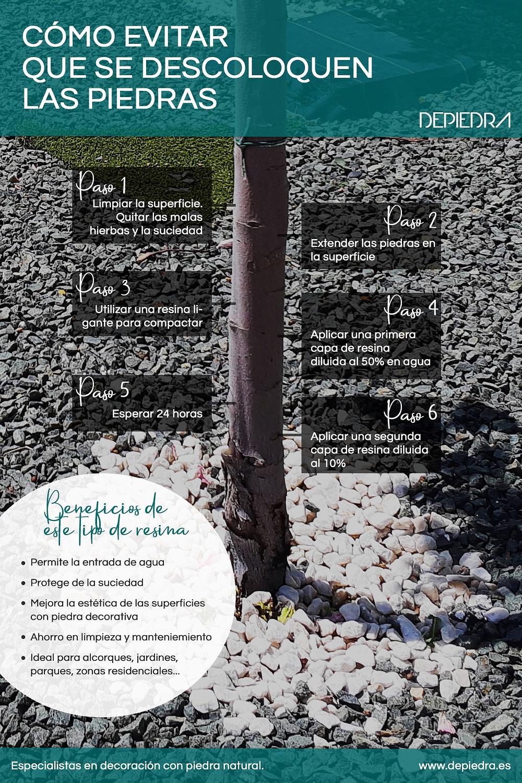 Infografía cómo evitar que se descoloquen las piedras decorativas