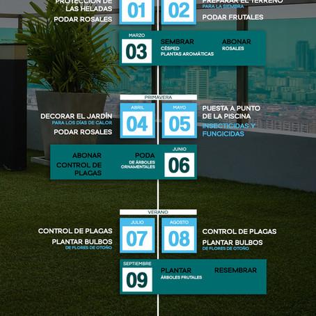 Calendario mensual de la jardinería