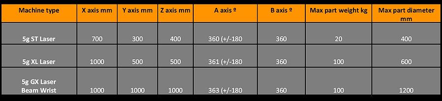 TEK4 laser system details