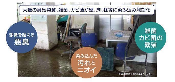 家屋の水害 STEAMER'S.PNG