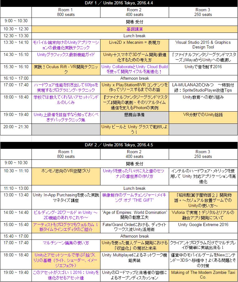 UNITE TOKYO 2016 行程表