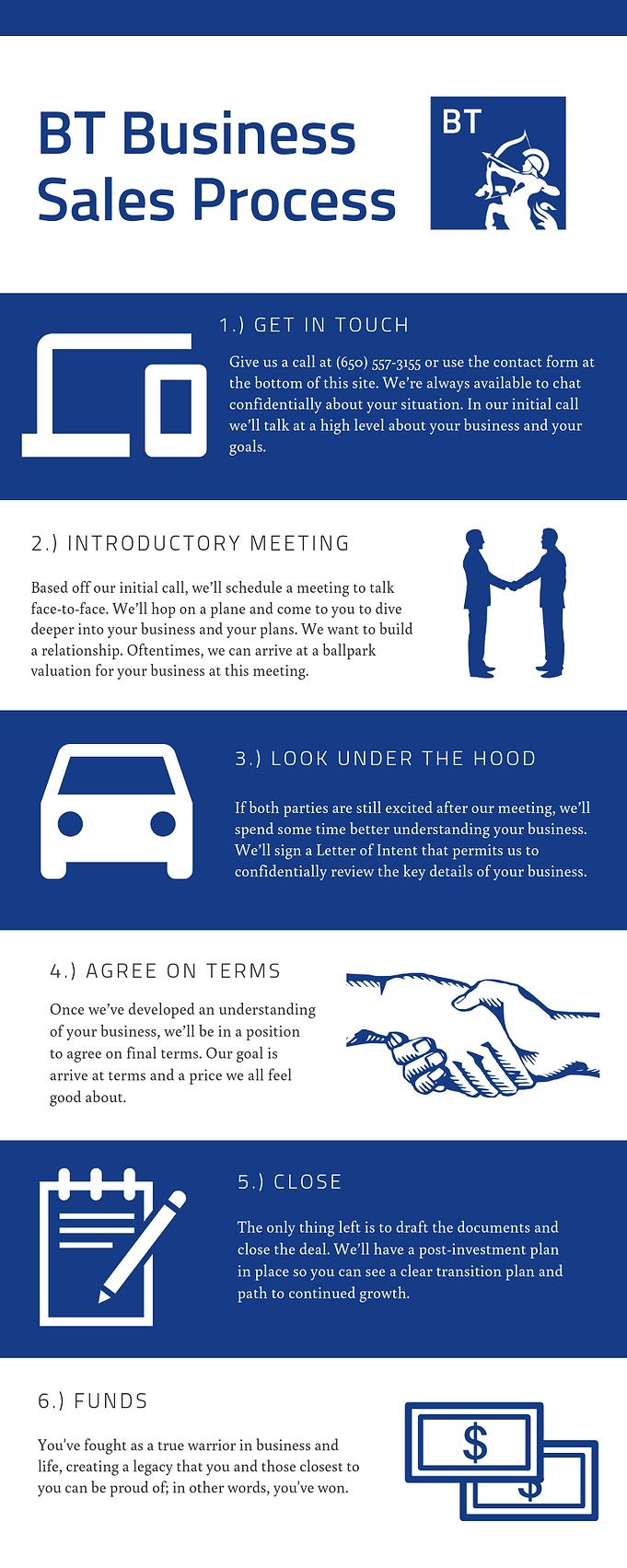 BT Business Sales Process.png