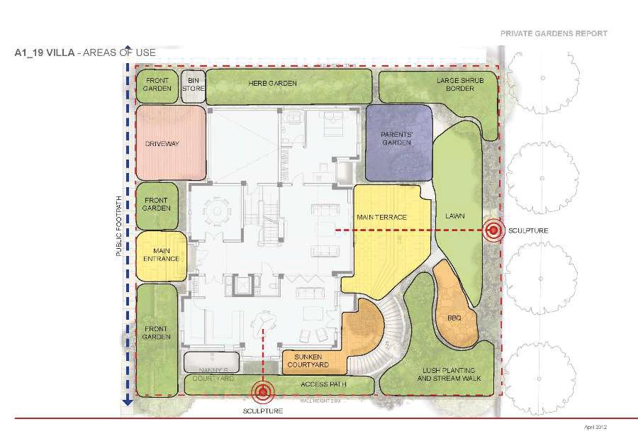 Villa zonal plan