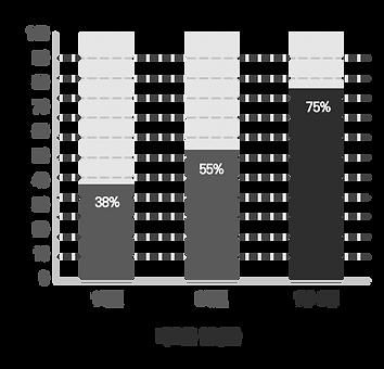 그래프1.png