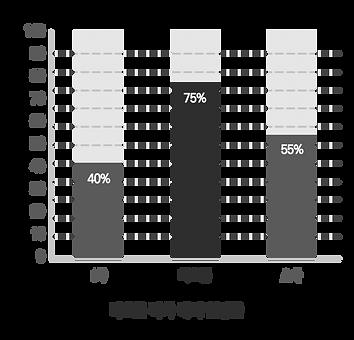 그래프2 (1).png