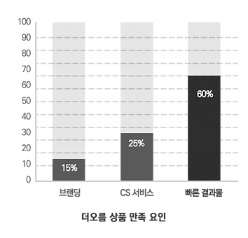 그래프2.png