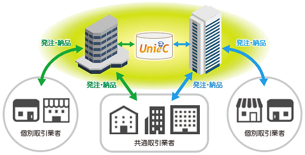 unicc-multipropa.png