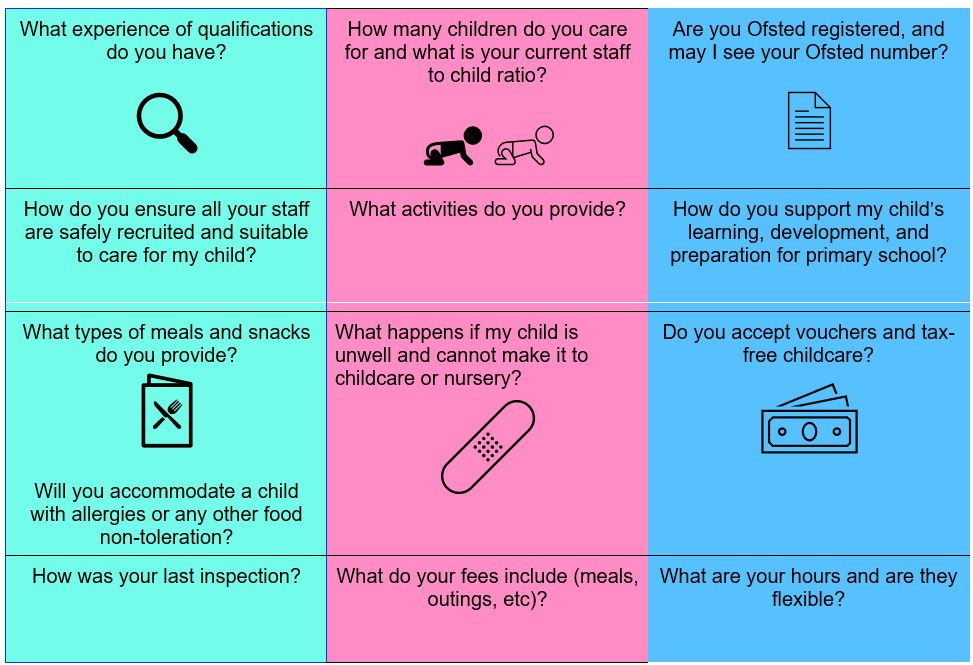 What questions could I ask a childminder before I get started?